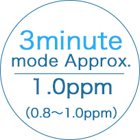 3 minute mode:1.0ppm